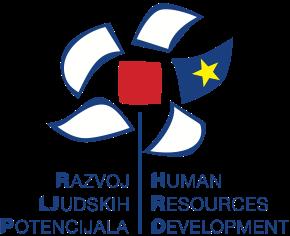 Razvoj ljudskih potencijala